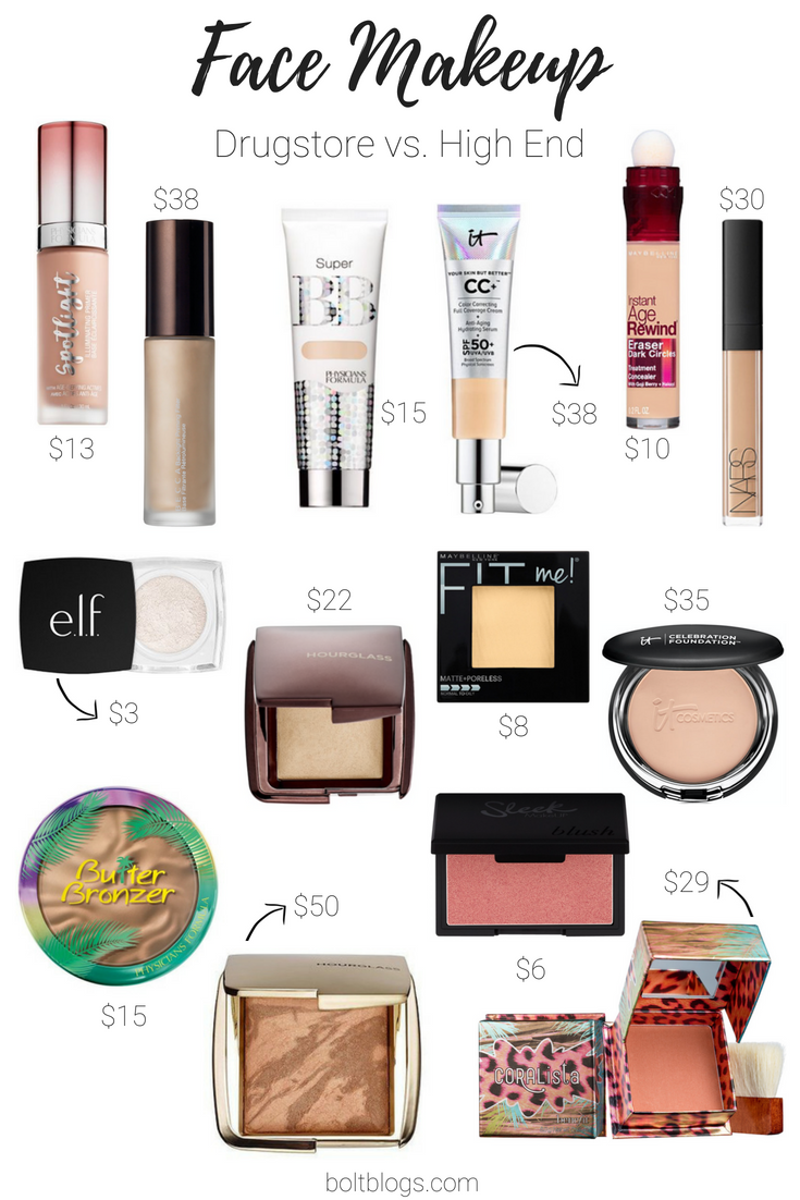 Drugstore dupes for High End Face Makeup.png