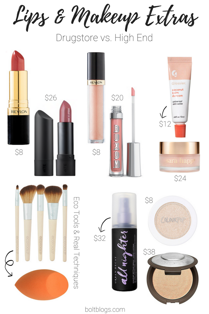 Drugstore dupes for High End Lipsticks.png